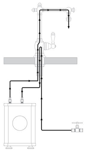 Vented filtration faucet