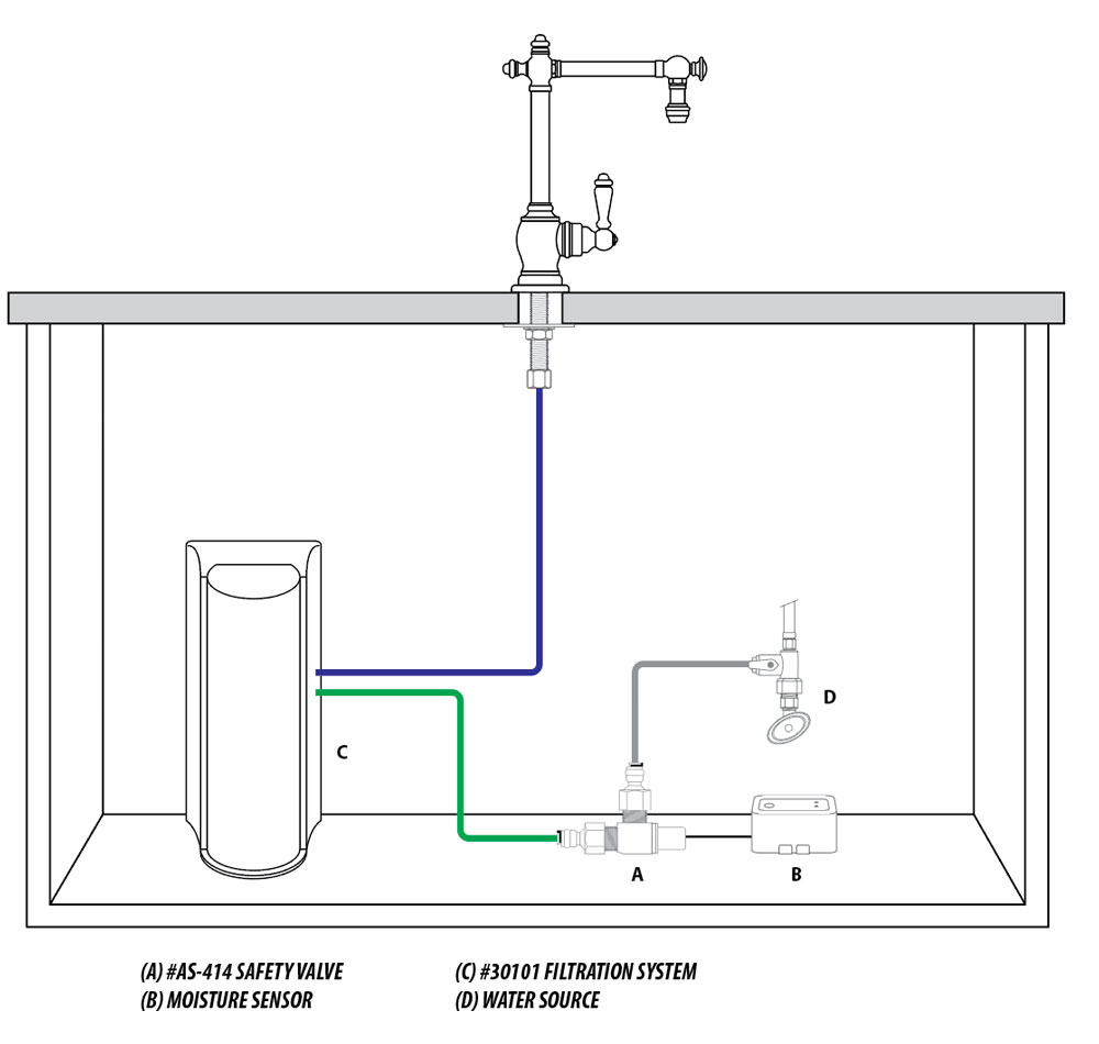 Waterstone water filtration under sink system 3000 for Water feature filtration system