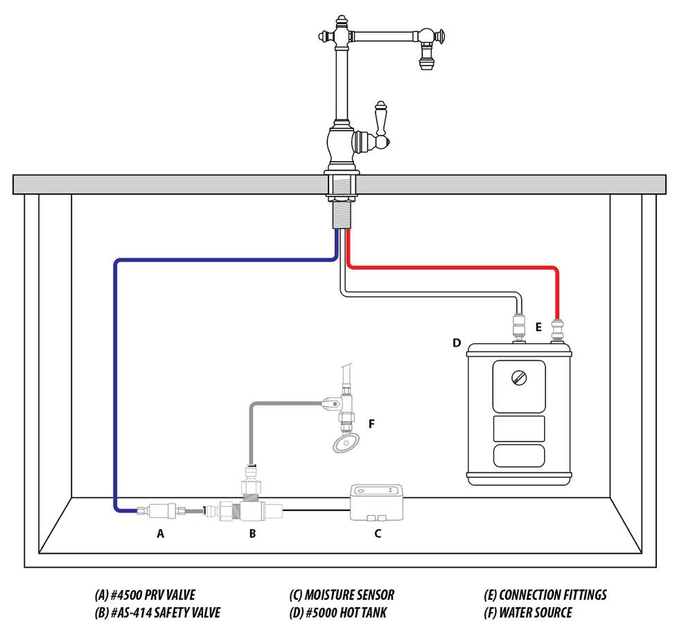 Waterstone Insta-Hot Under Sink System diagram