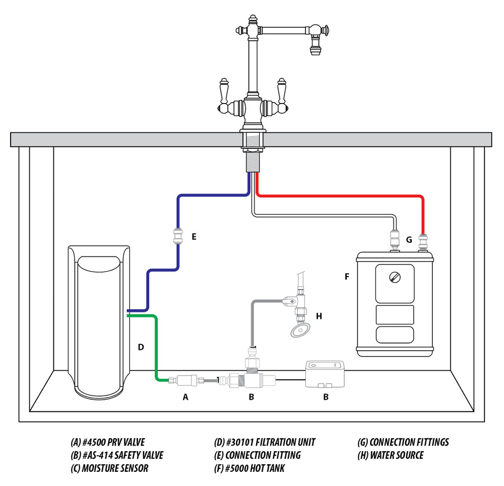 Waterstone Ultimate Under Sink System diagram