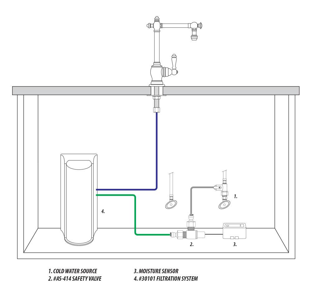 Waterstone Filtration Under Sink System